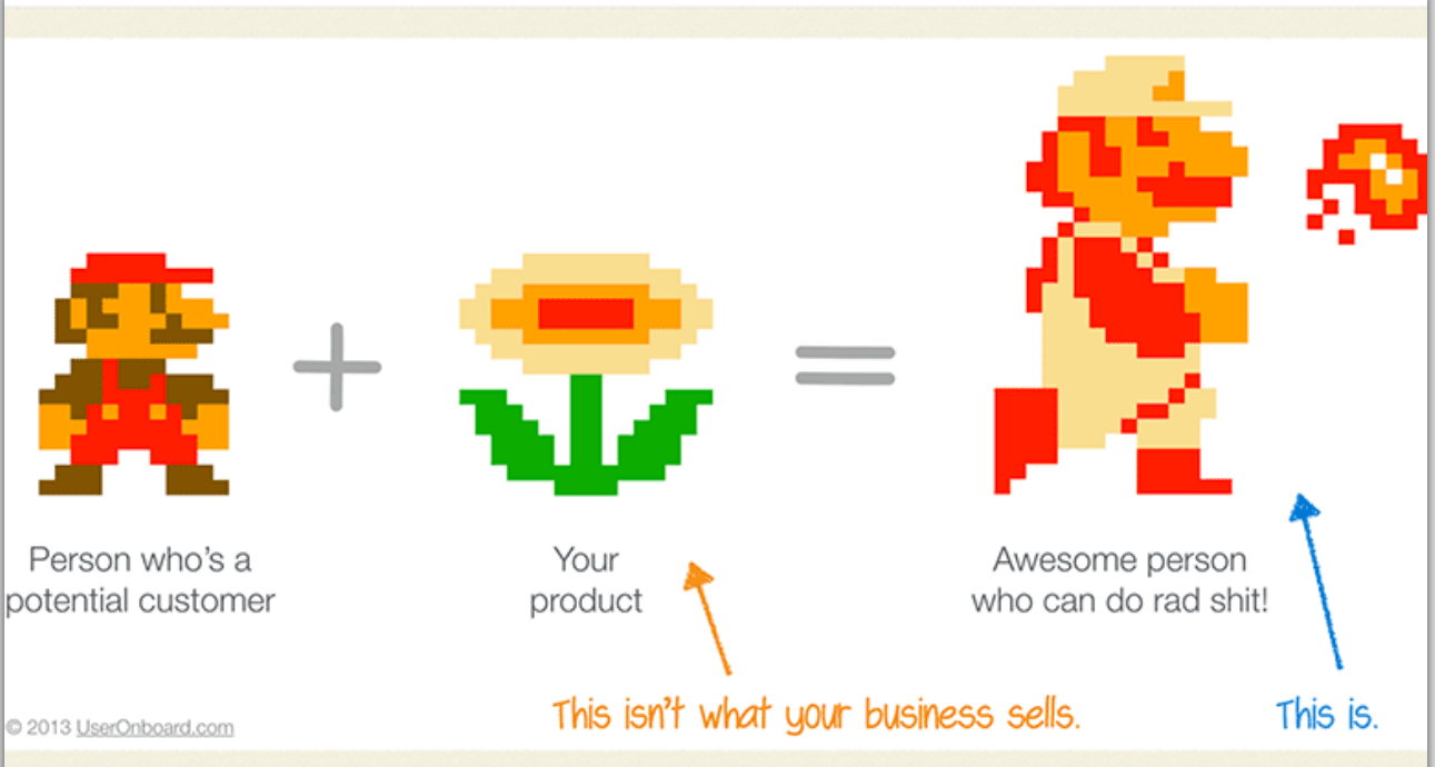 What does your business sell?