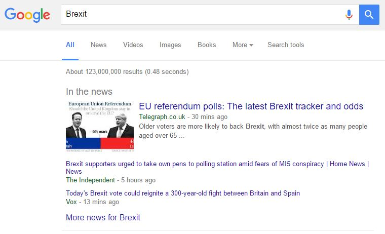 The Google News Box of the keyword Brexit was on first position in the search enginge result page.