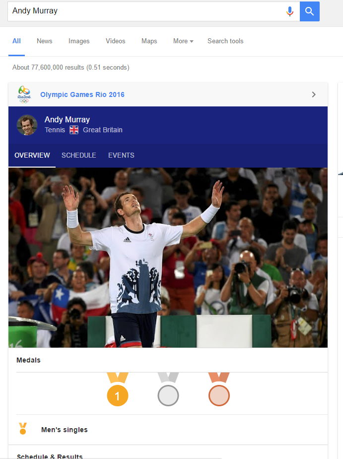 SERP for keyword Andy Murray with big Google own element
