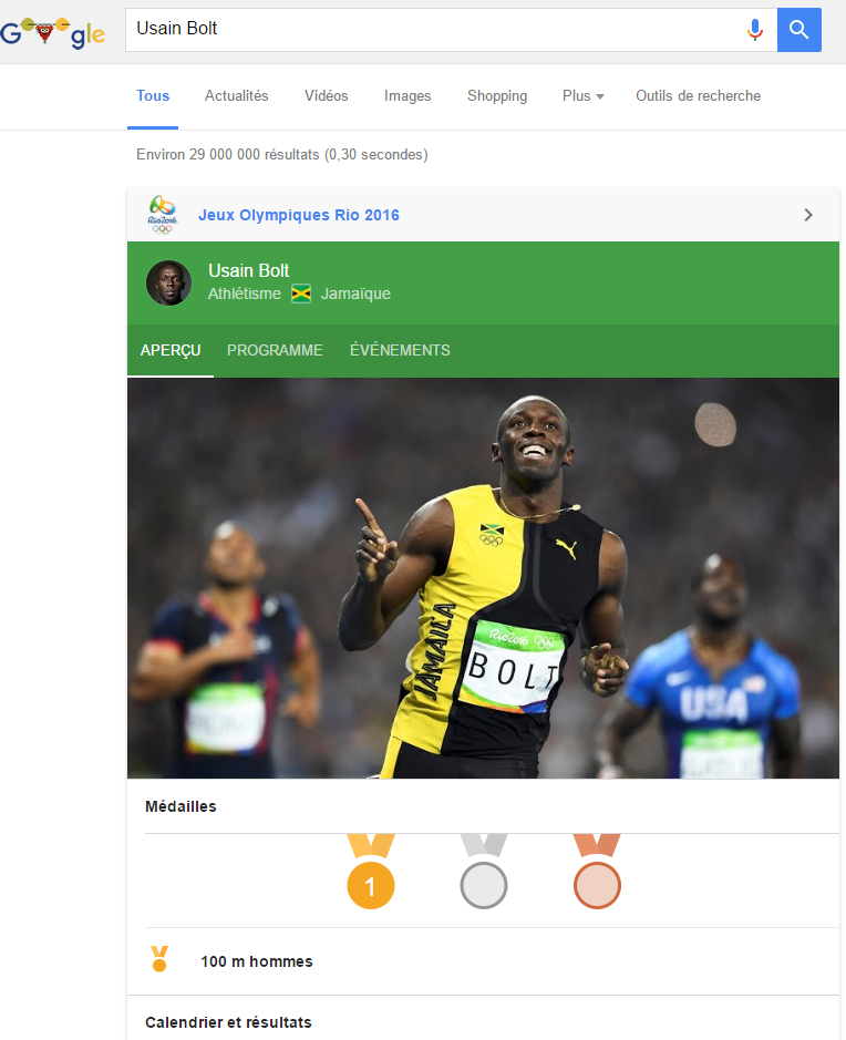 A screenshot if Google´s information graph for the Olympics. Keyword: Usain Bolt.