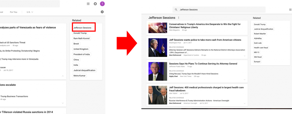 Selecting a keyword under Related in desktop Google News opens a page just about that specific keyword.