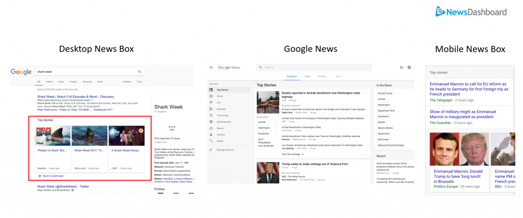 Examples of Google News, a desktop Google News Box and Mobile Google News Box.