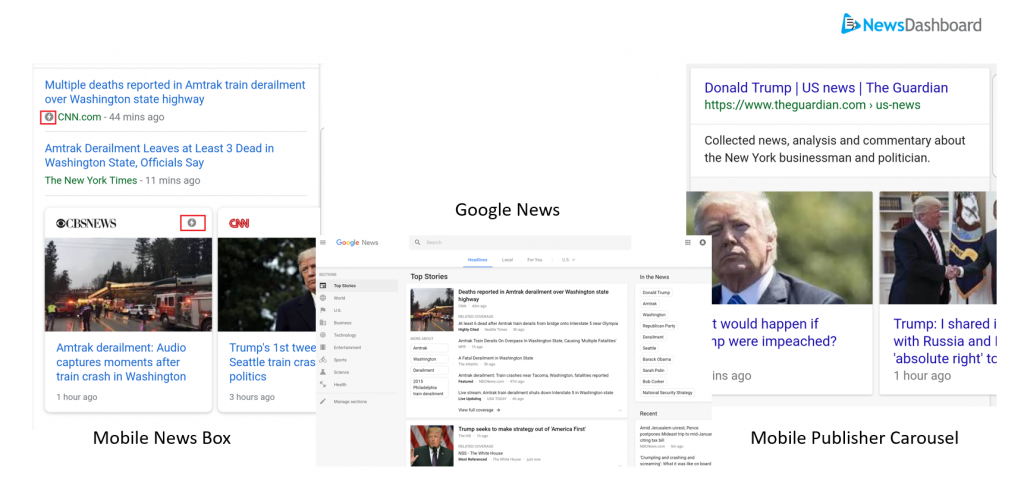 Examples of the Mobile News Box, Google News and Mobile Publisher Carousel.