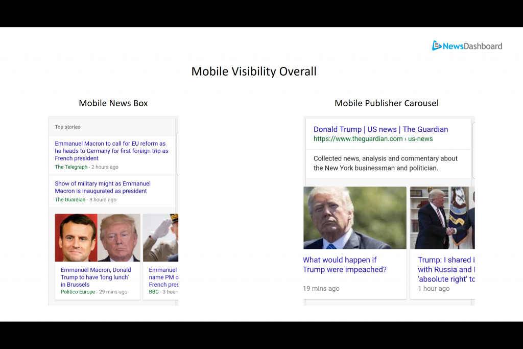 Examples of the Mobile News Box and Mobile Publisher Carousel on the Google search engine results page.