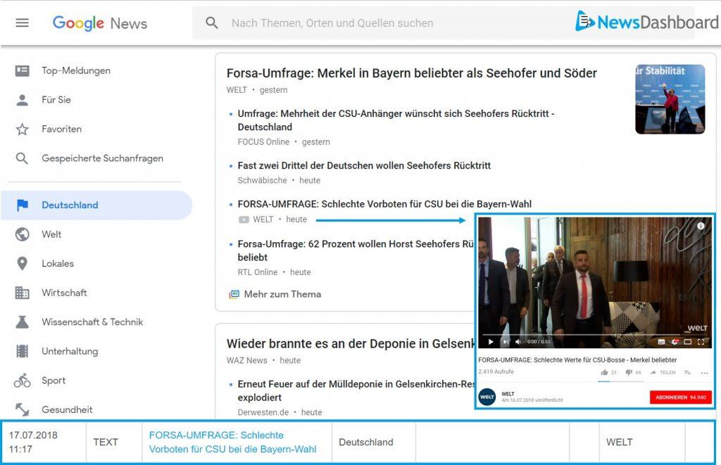 Videolink auf Google News Deutschland
