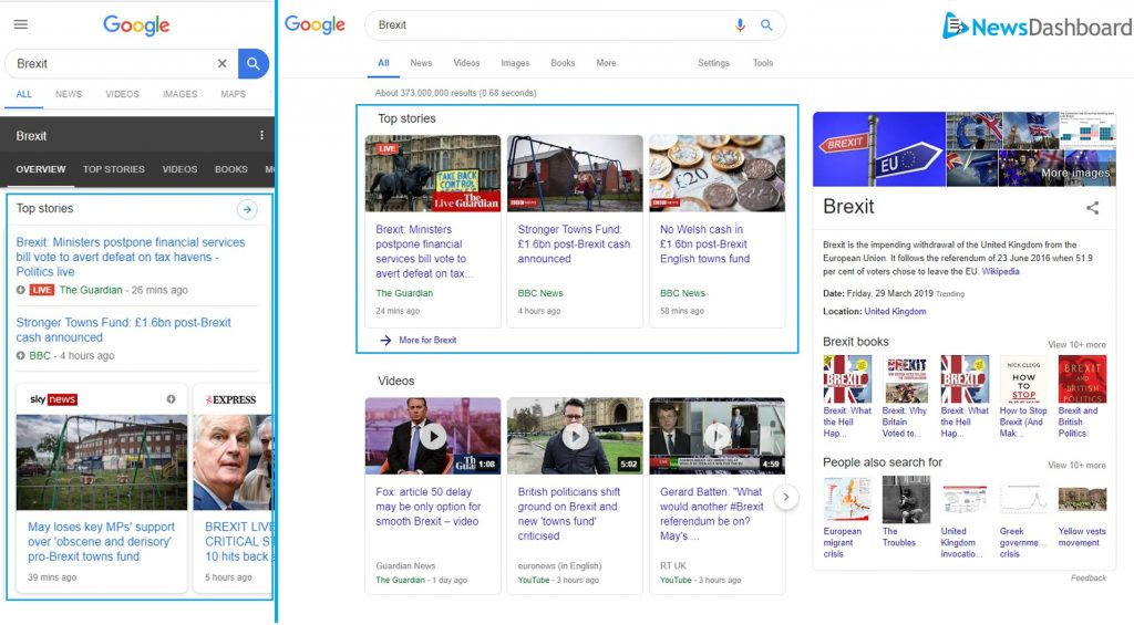"Google Search Engine Results page ond mobile and desktop device with a highlighted News Box for the keyword ""brexit""."