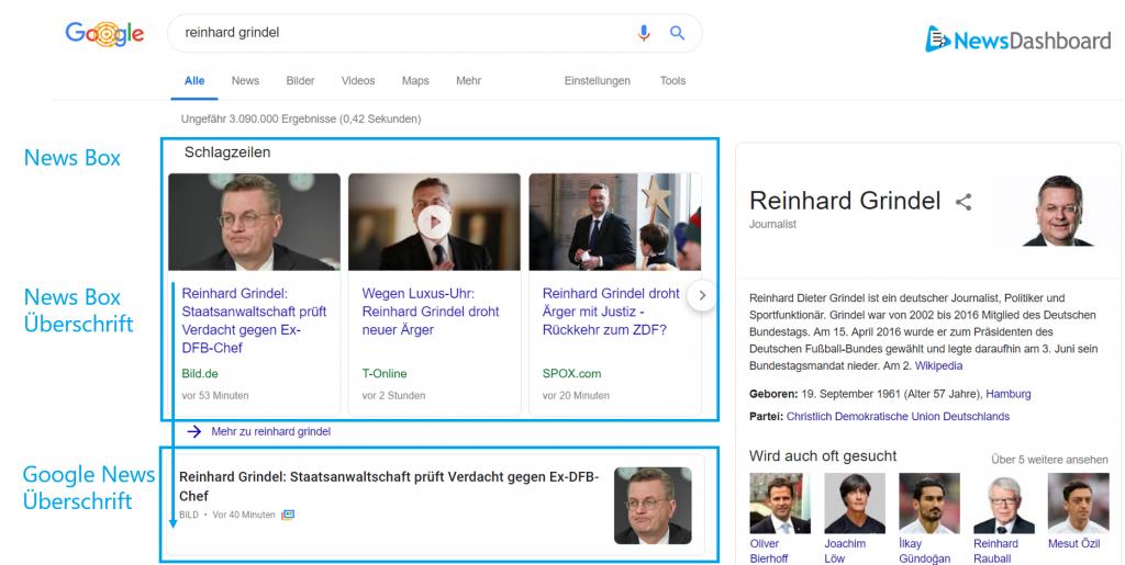 News Box auf einer Google SERP und Google News im Vergleich