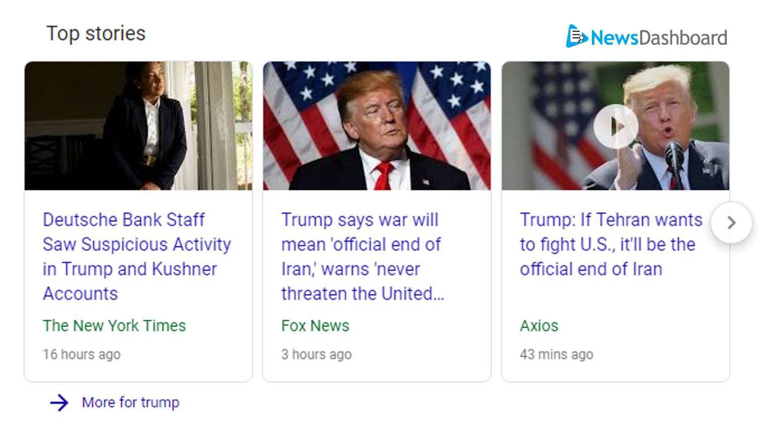 Desktop News Box with shortened headlines on the Google SERP.